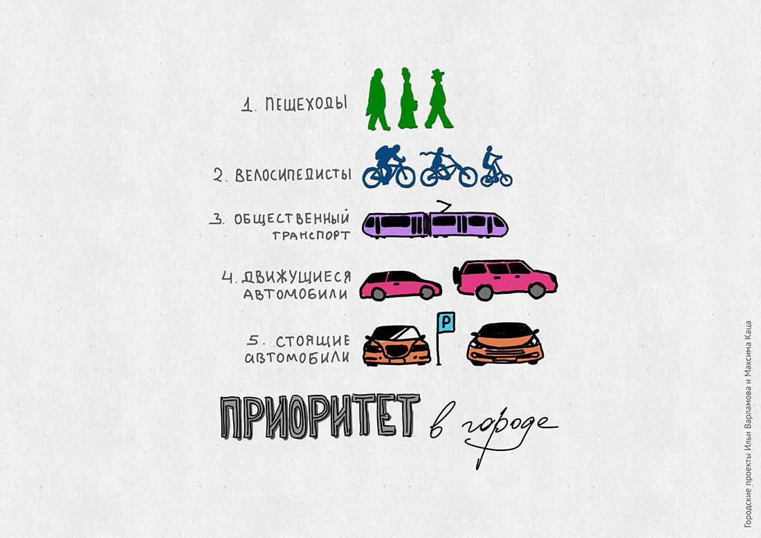 A4_prioritet_dlya-vystavki-Gorodskikh-proektov